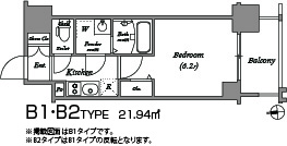 B1/B2タイプ